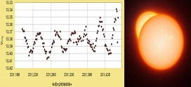 Discovery of Variable Stars