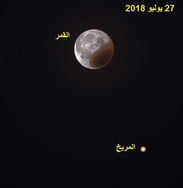 The Lunar Total Eclipse